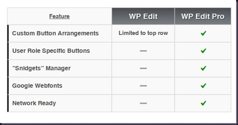 WP Edit vs WP Edit Pro