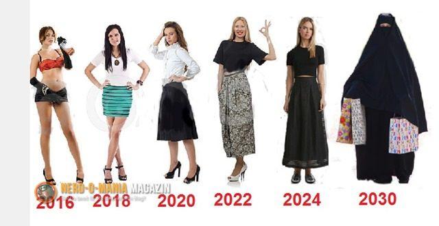 Modeentwicklung 2016-2030