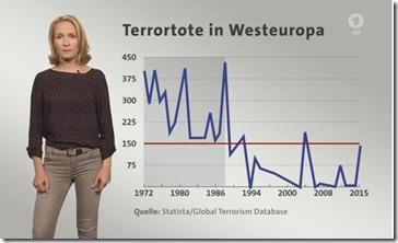 terrorangst_thumb.jpg