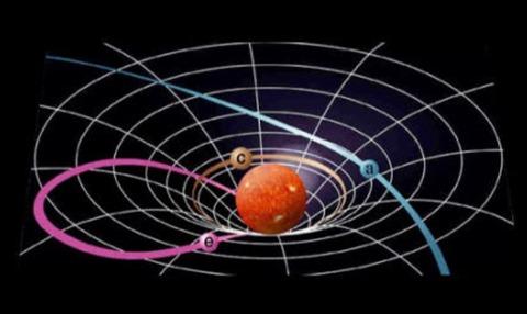 Raum-Zeit-Krümmung